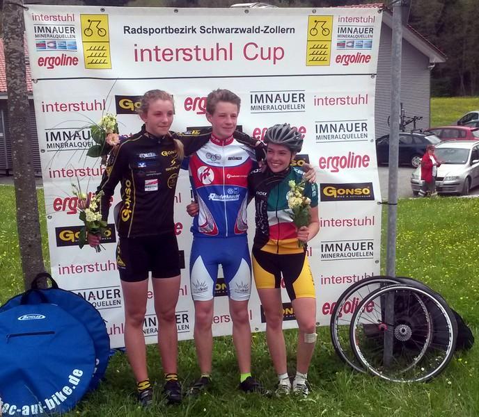 Thalia_Moeller_Radsport-8